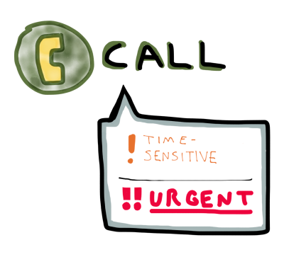 Phone_call_priority