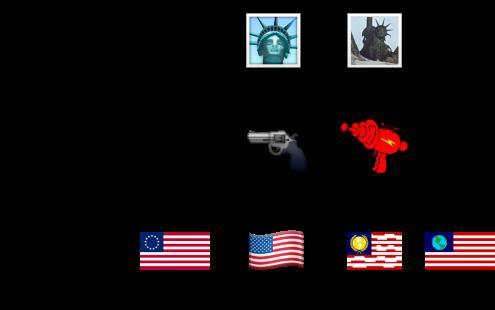 Future Emoji