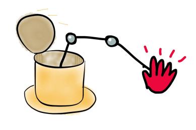 hat-hand
