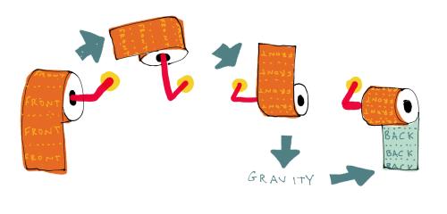tp-roll-turn