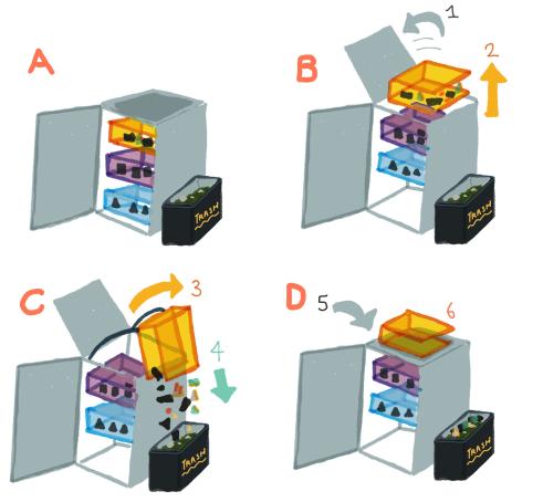 fridge-to-trash-4x