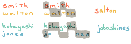 recombination-overview-no-final-name.png
