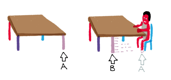 move-table-legs
