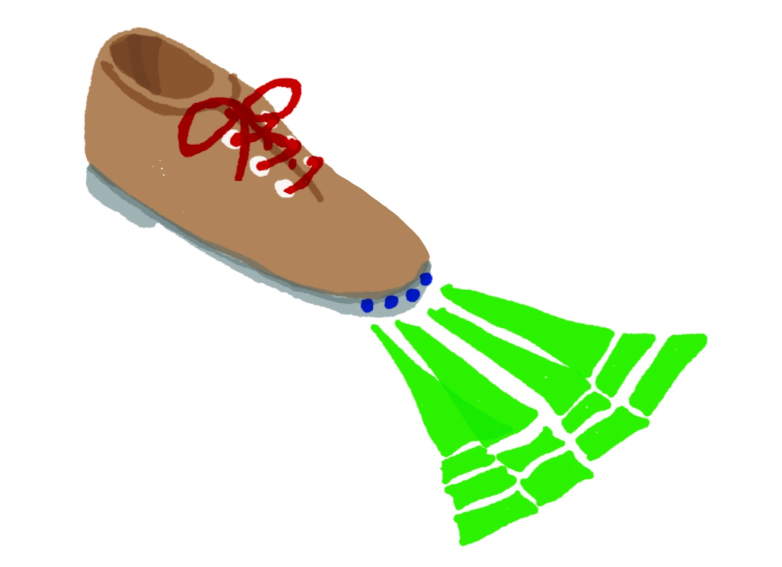 shoe-detect