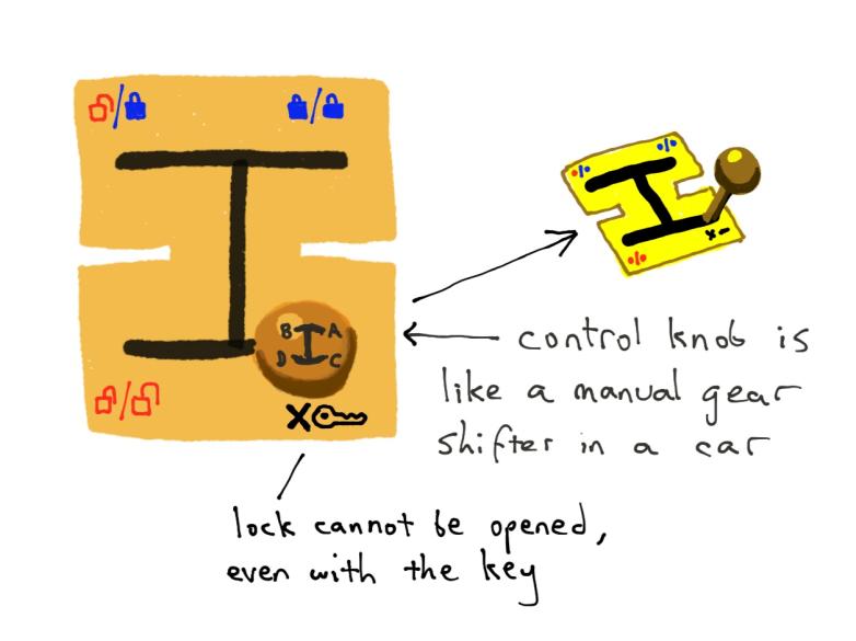 four-lock