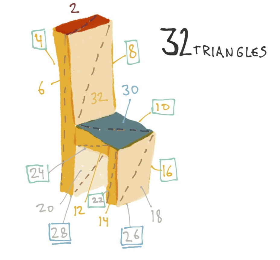 chair-triangles