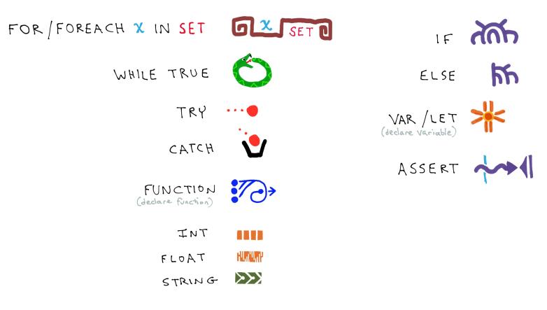 programming-emoji