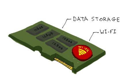 secure-drive-concept