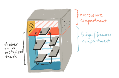 fridge-microwave.png