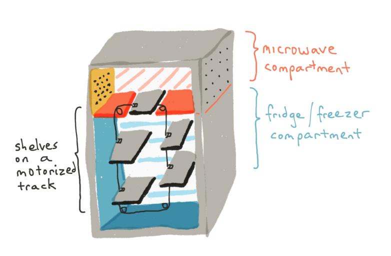 fridge-microwave.png