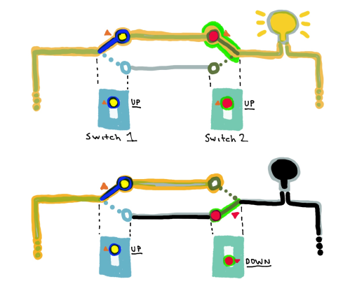 two-switch-light-diagram.png