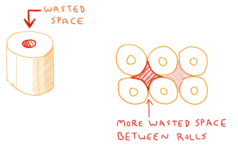 1-wasted-space-between-rolls.png