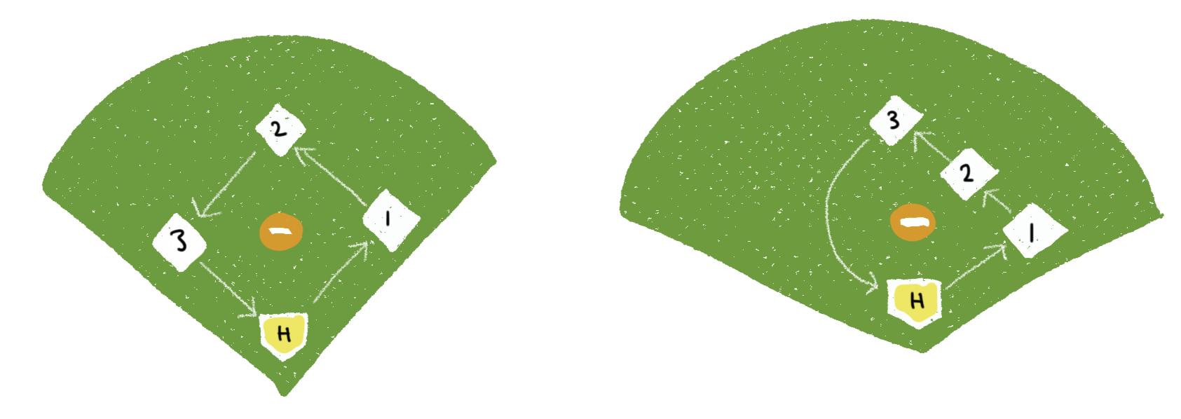 baseball-options-0-rearranged