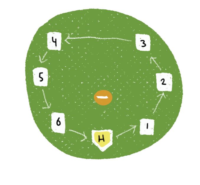 baseball-options-2-circle