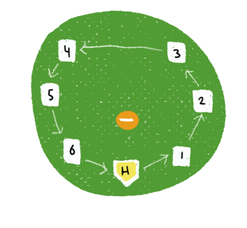 baseball-options-2-circle
