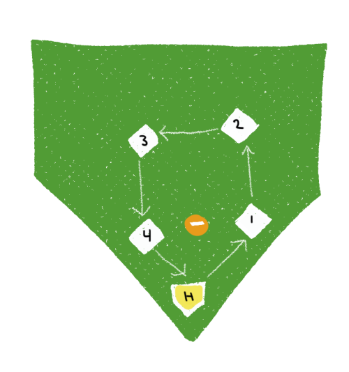 baseball-options-pentagon