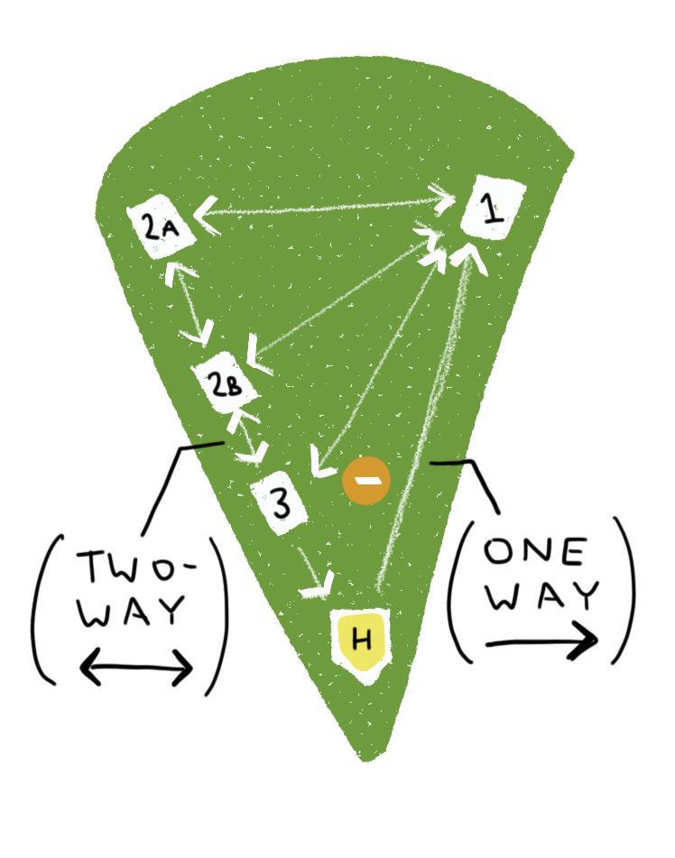 baseball-options-two-way