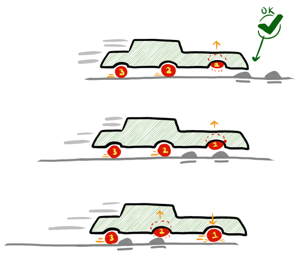 speed-bumps-2.png