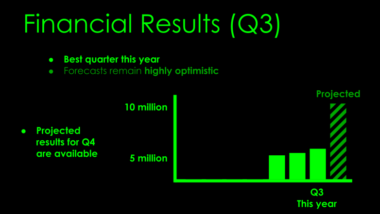 Fig_4_green_optimistic