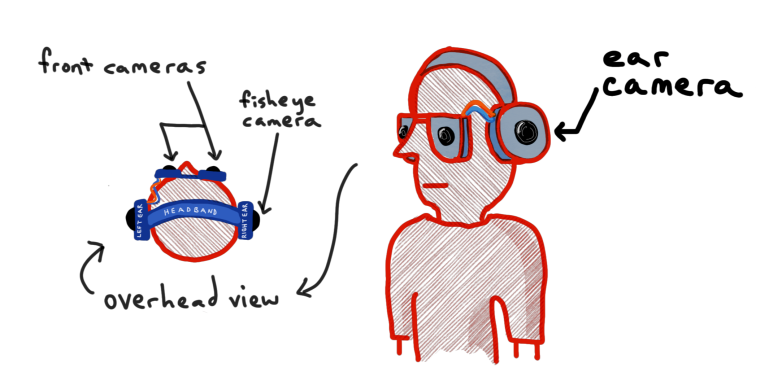 2-360-degree-vision-lenses.png