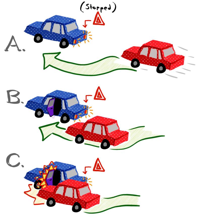 1-crash-scenario