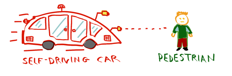 1-self-driving-example.png