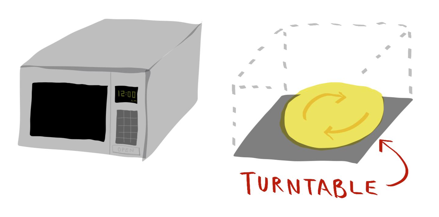 1-turntable-microwave.png