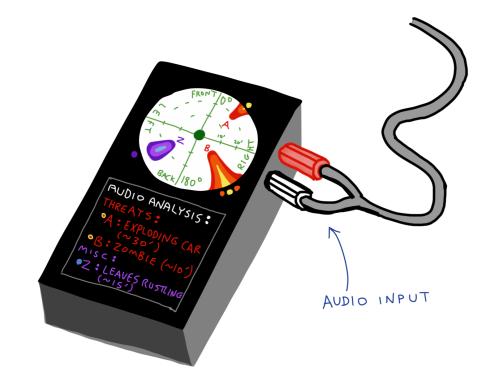 1-sound-analyzer-radar.png