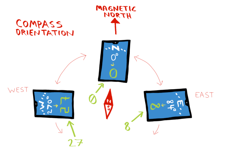 3-compass-input.png