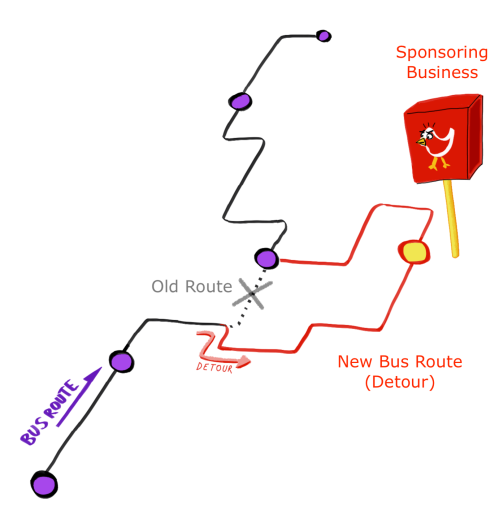 3-sponsored-route-after