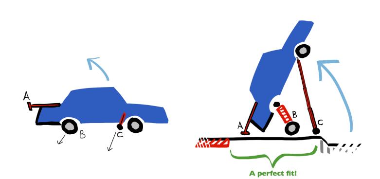 2-liftable-car