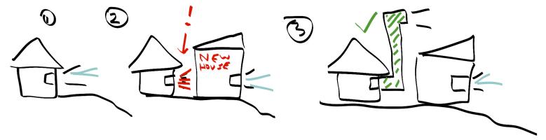 2-periscope-sketch.png