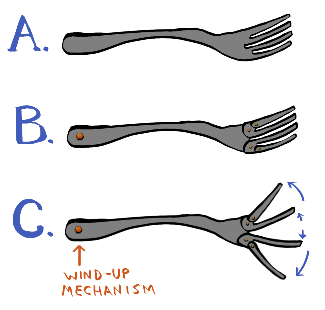 1-difficult-fork.png