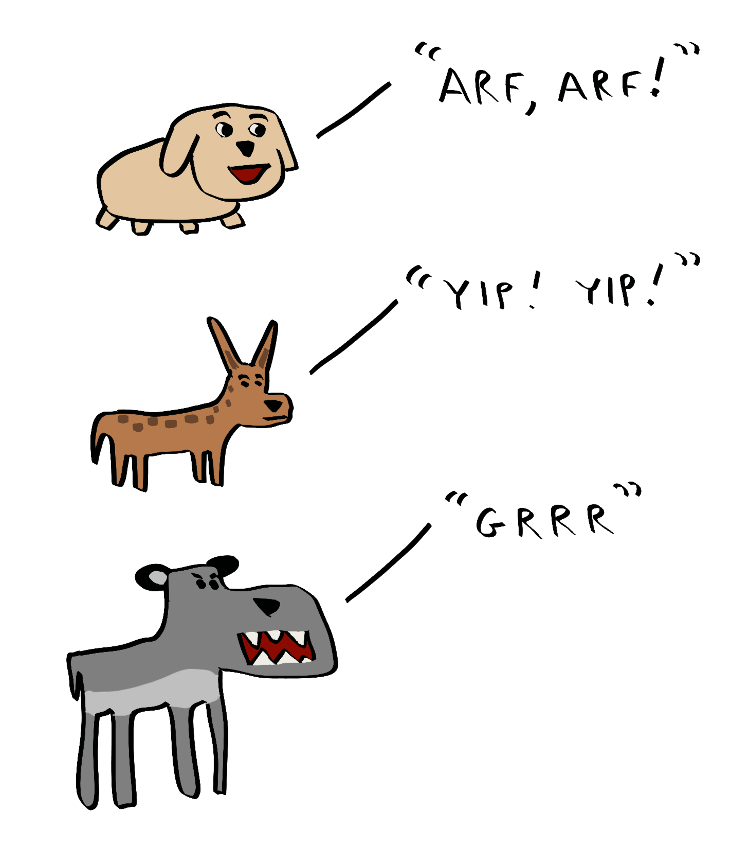 2-dogs-with-latin-letters