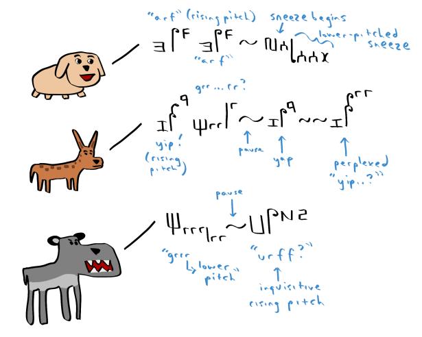 3-dog-alphabet