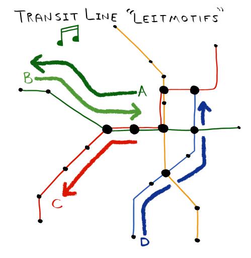 1-subway-musical-themes.png