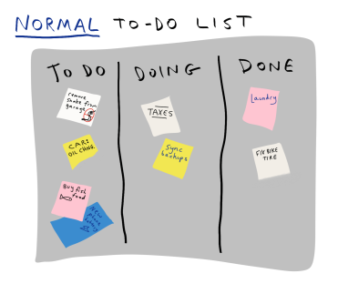 1-to-do-list-normal