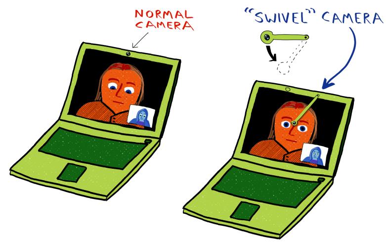2-laptop-eye-direction.png