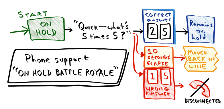 1-battle-royale-phone-support.png