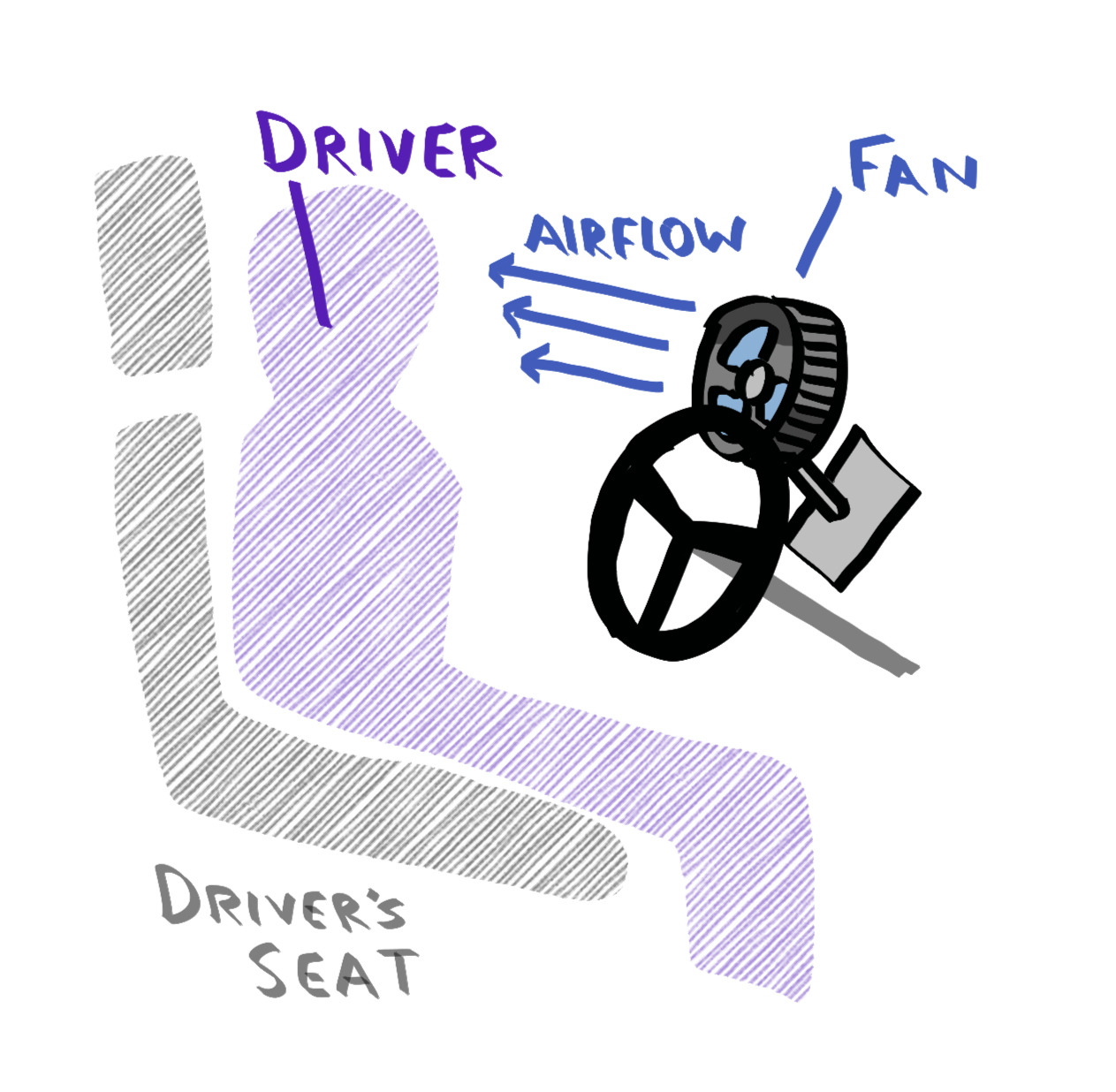 1-fan-steering-wheel.png